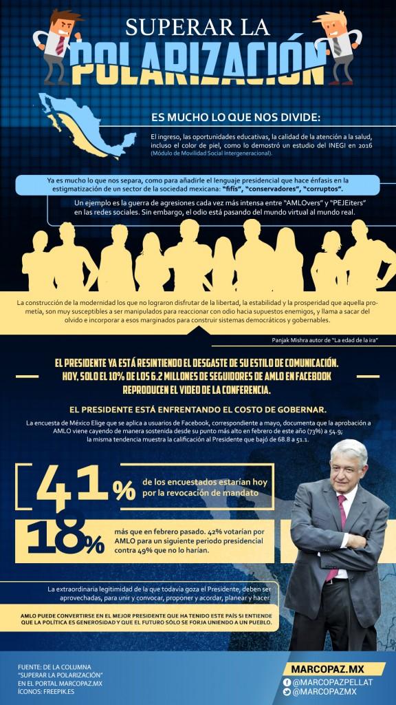 11 infografia Superar la polarización copia
