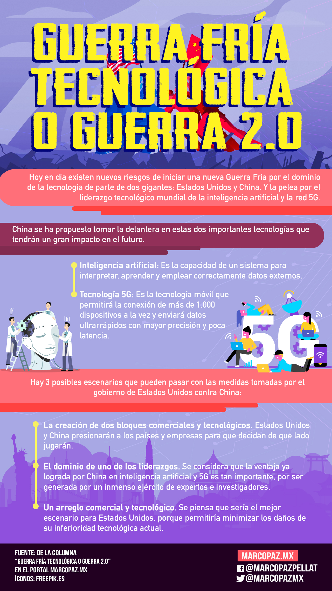115_INFOGRAFIA_GUERRA FRIA