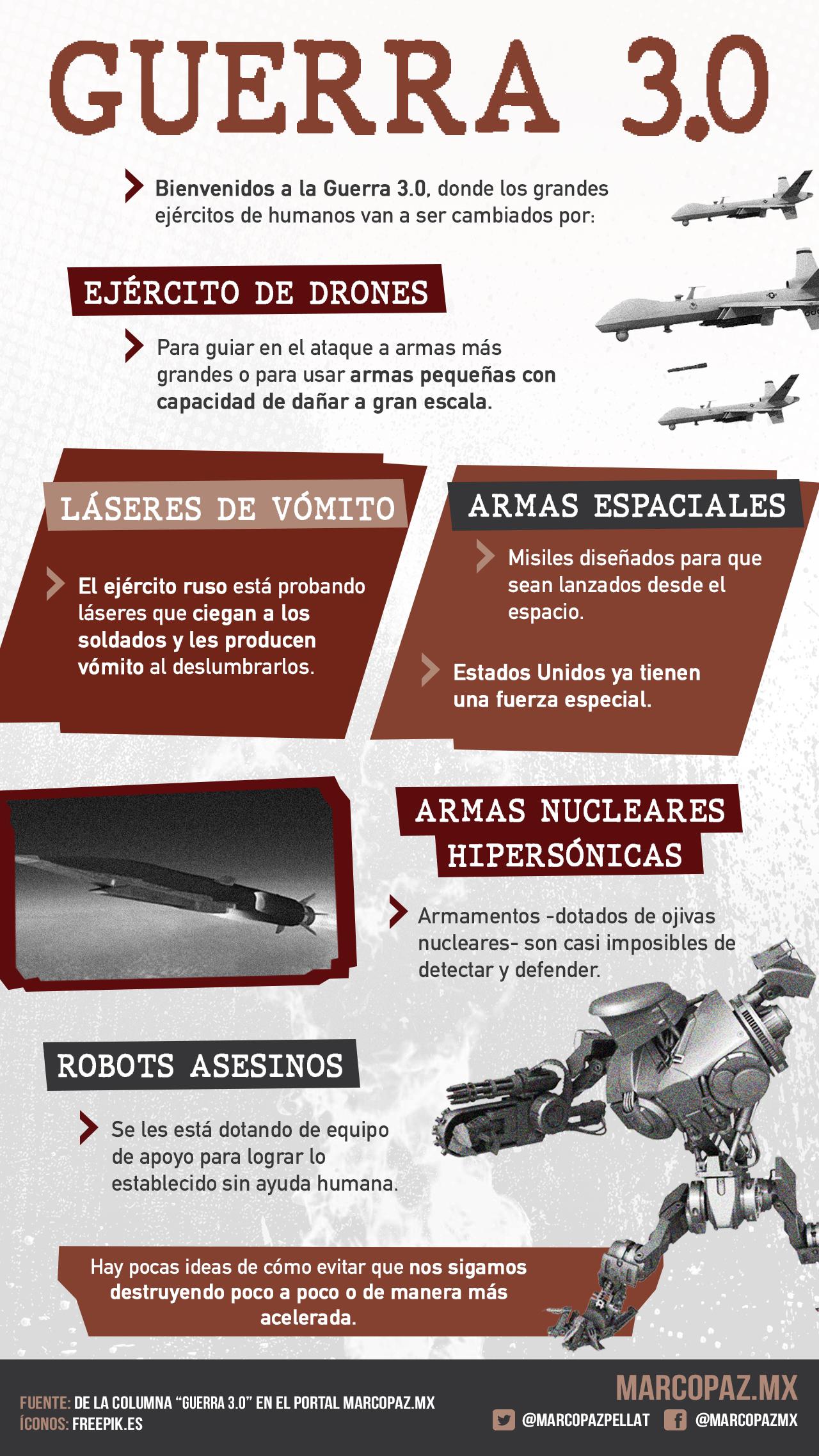 173_INFOGRAFIA_GUERRA-3.0