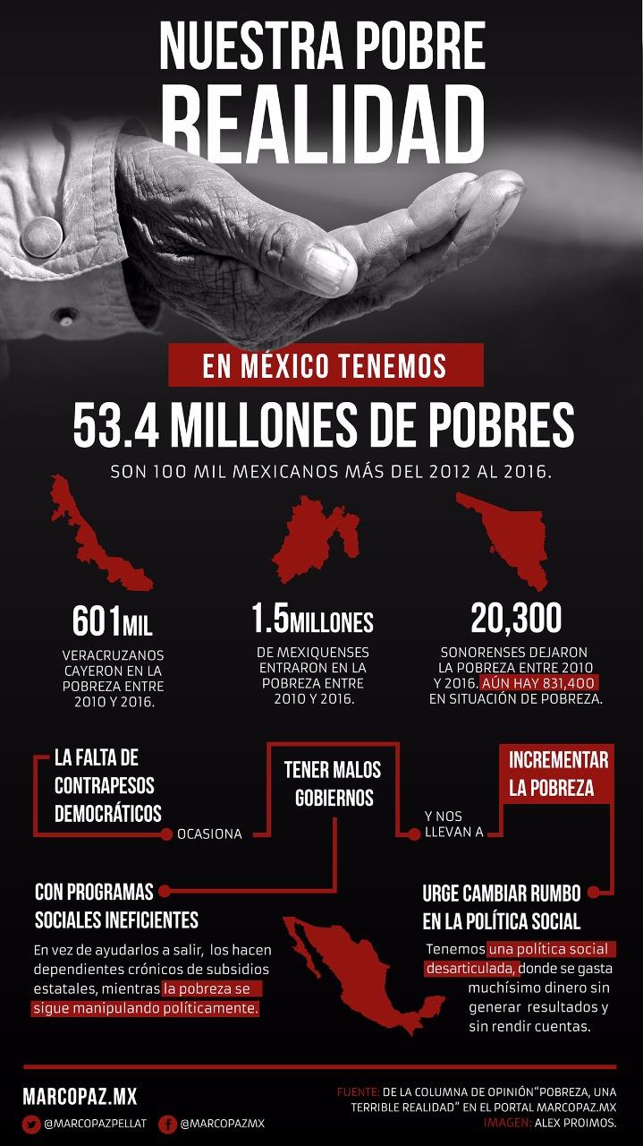 pobreza-infografia