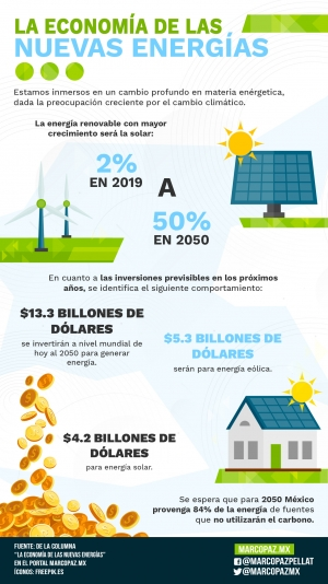 153_INFOGRAFIA_Eco-Energia