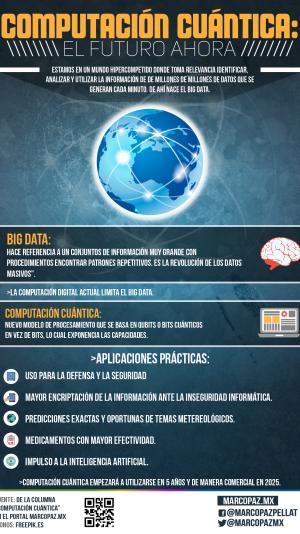INFO_CUÁNTICA-03-03-03