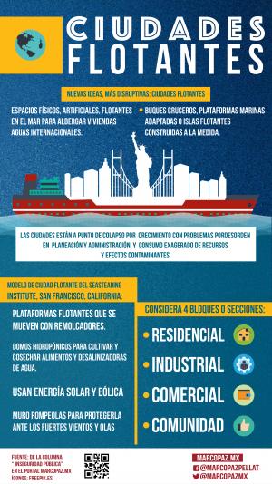 Info-Ciudad-03-03-03