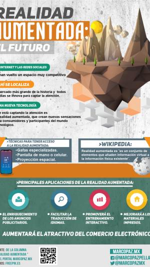 Infografías_Realidad_aumentada-01