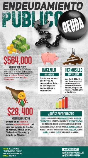 Infografías_deuda-01